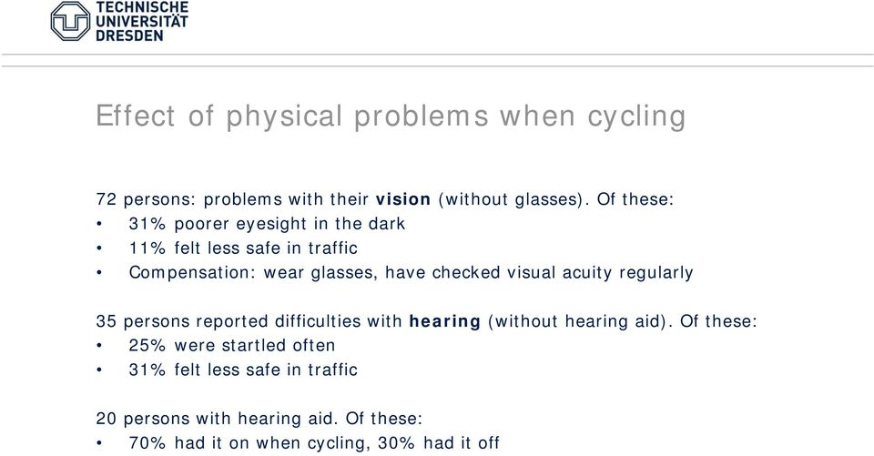 visual acuity regularly 35 persons reported difficulties with hearing (without hearing aid).