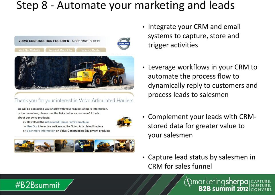 dynamically reply to customers and process leads to salesmen Complement your leads with