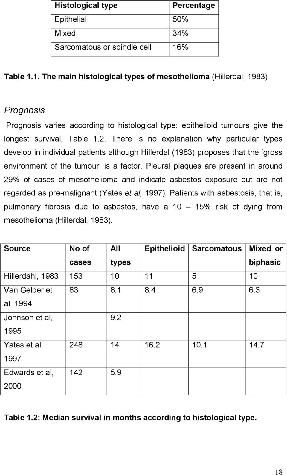 There is no explanation why particular types develop in individual patients although Hillerdal (1983) proposes that the gross environment of the tumour is a factor.