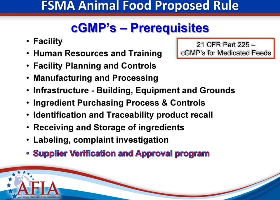 Ingredient Purchasing Process & Controls Identification and Traceability product recall Receiving