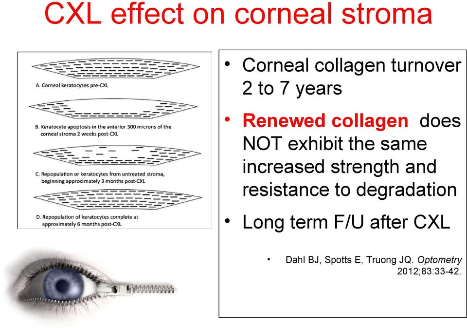 increased strength and resistance to degradation Long term
