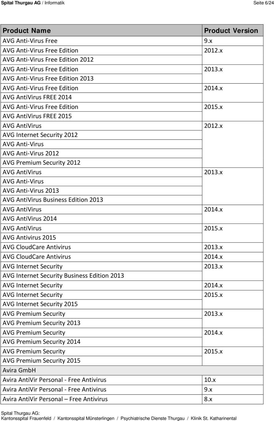 x AVG Internet Security 2012 AVG Anti-Virus AVG Anti-Virus 2012 AVG Premium Security 2012 AVG AntiVirus 2013.