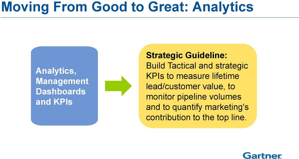 strategic KPIs to measure lifetime lead/customer value, to