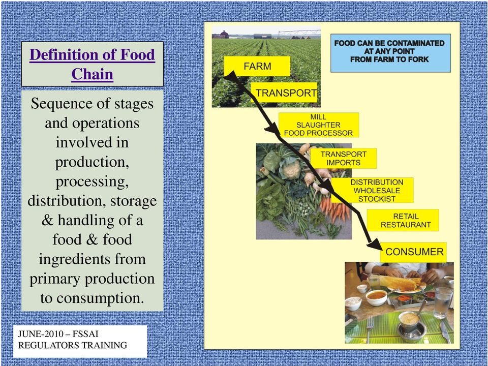 distribution, storage & handling of a food &