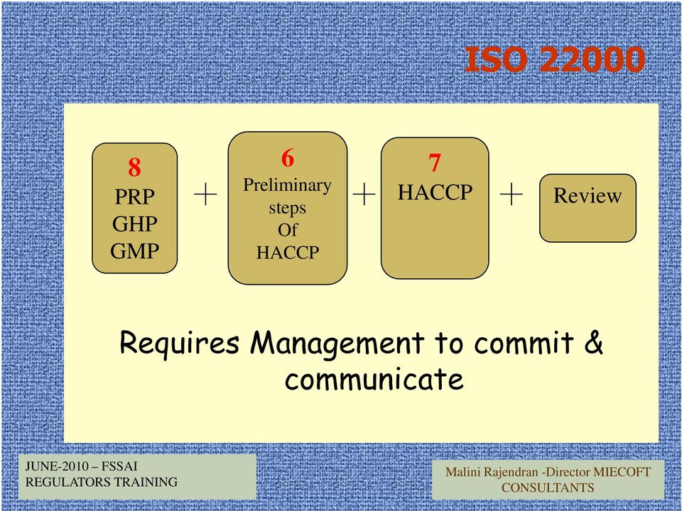 7 HACCP Review Requires