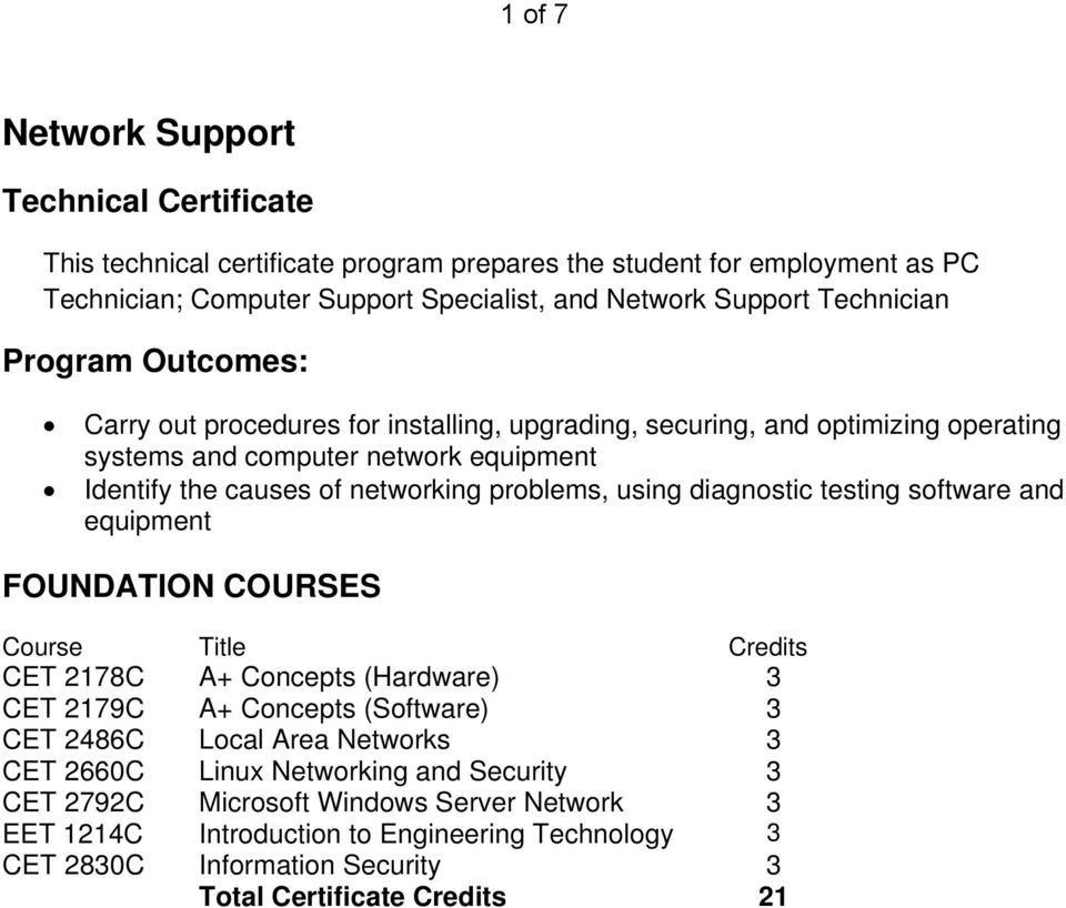 Technician systems and computer network FOUNDATION COURSES EET 1214C Introduction