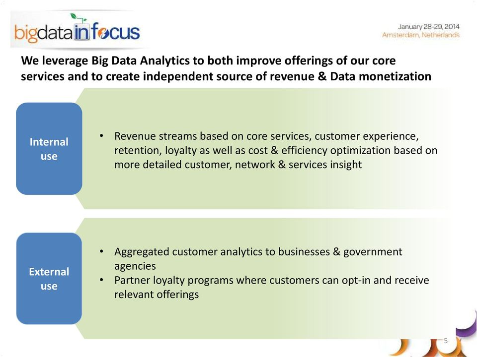 cost & efficiency optimization based on more detailed customer, network & services insight External use Aggregated customer
