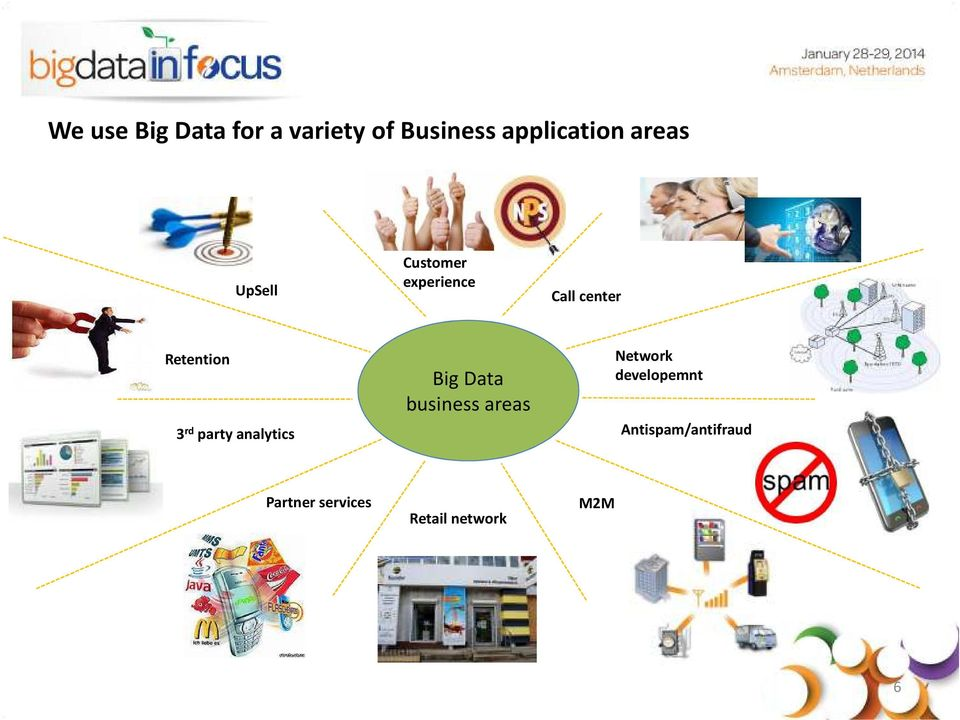 rd party analytics Big Data business areas Network