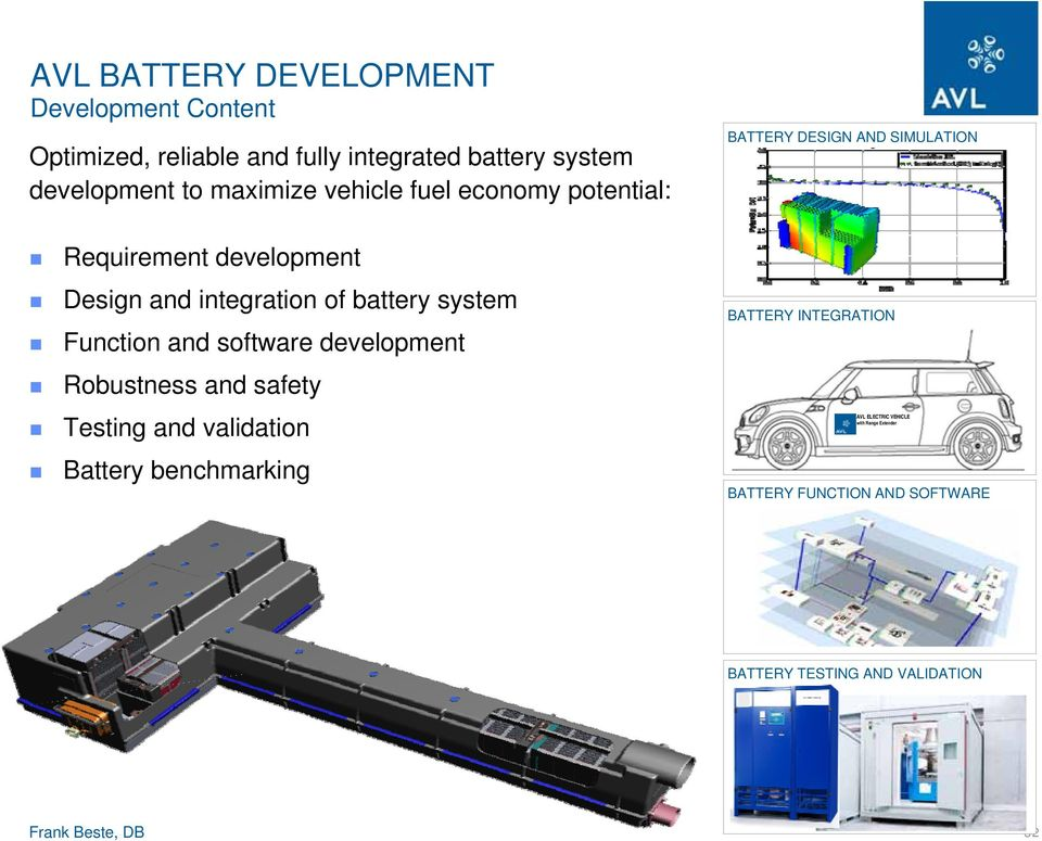 of battery system Function and software development BATTERY INTEGRATION Robustness and safety Testing and validation