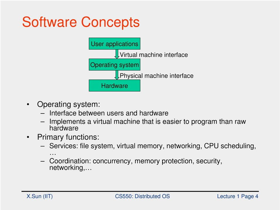 to program than raw hardware Primary functions: Services: file system, virtual memory, networking, CPU