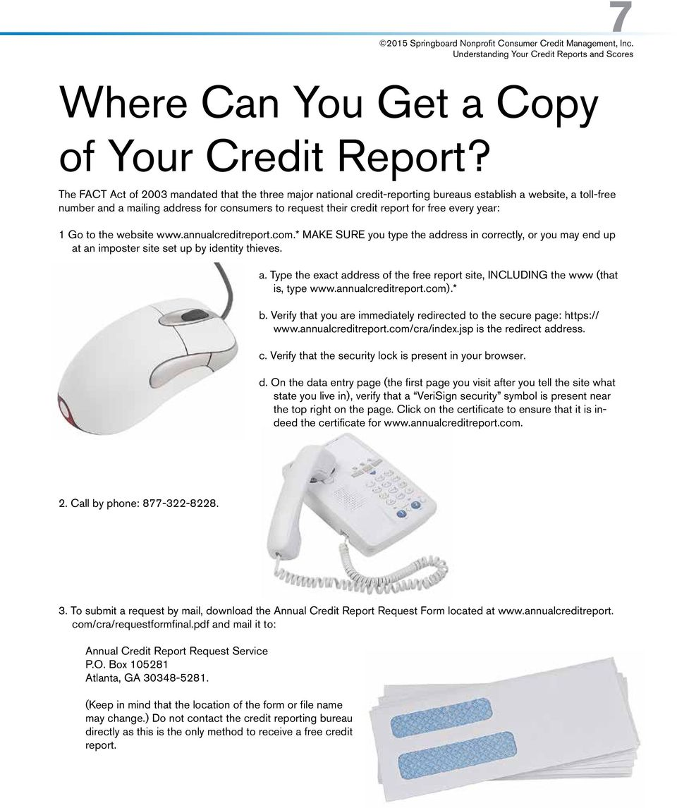 Free Every Year 1 Go To The Website Annualcreditreport