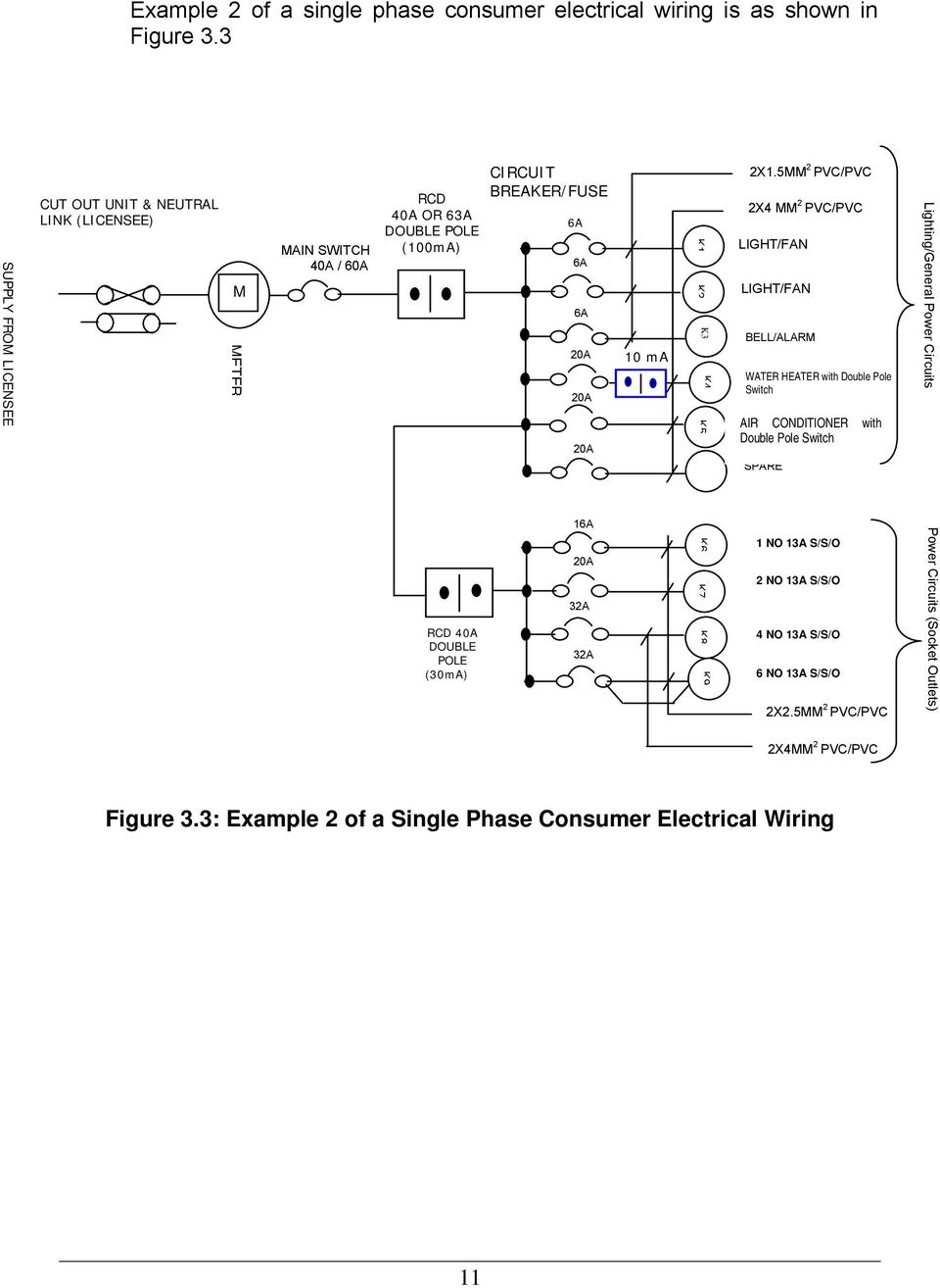 Guidelines for electrical wiring in residential buildings pdf k3 k4 k5 2x1 greentooth Images
