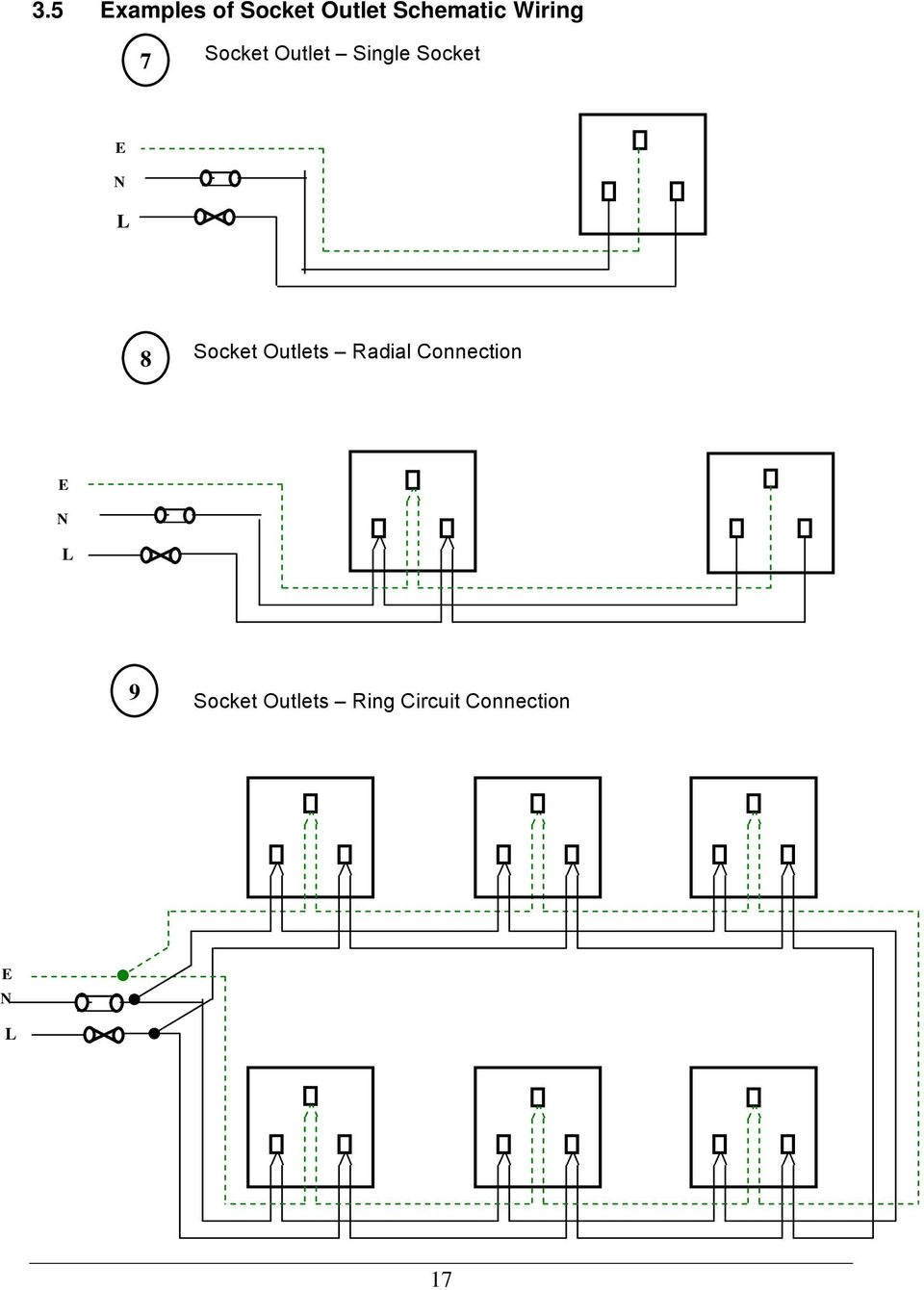 Guidelines for electrical wiring in residential buildings pdf 8 socket outlets radial connection e n l 9 greentooth Images