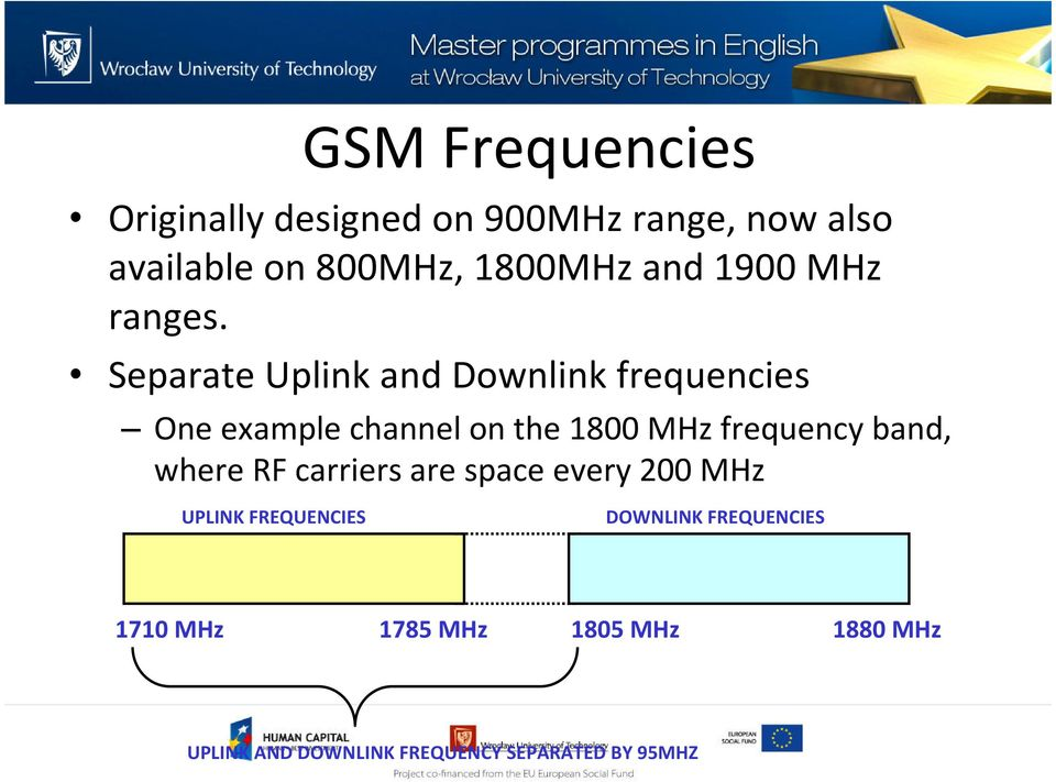 Separate Uplink and Downlink frequencies One example channel on the 1800 MHz frequency band,