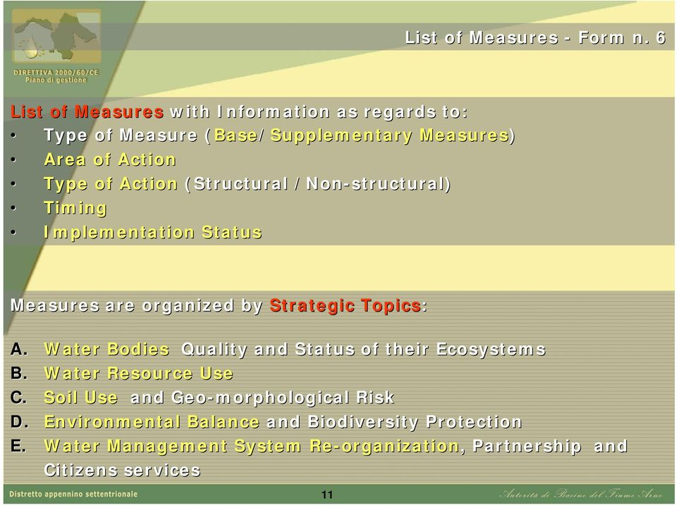 (Structural /Non-structural structural) Timing Implementation Status Measures are organized by Strategic Topics: A.