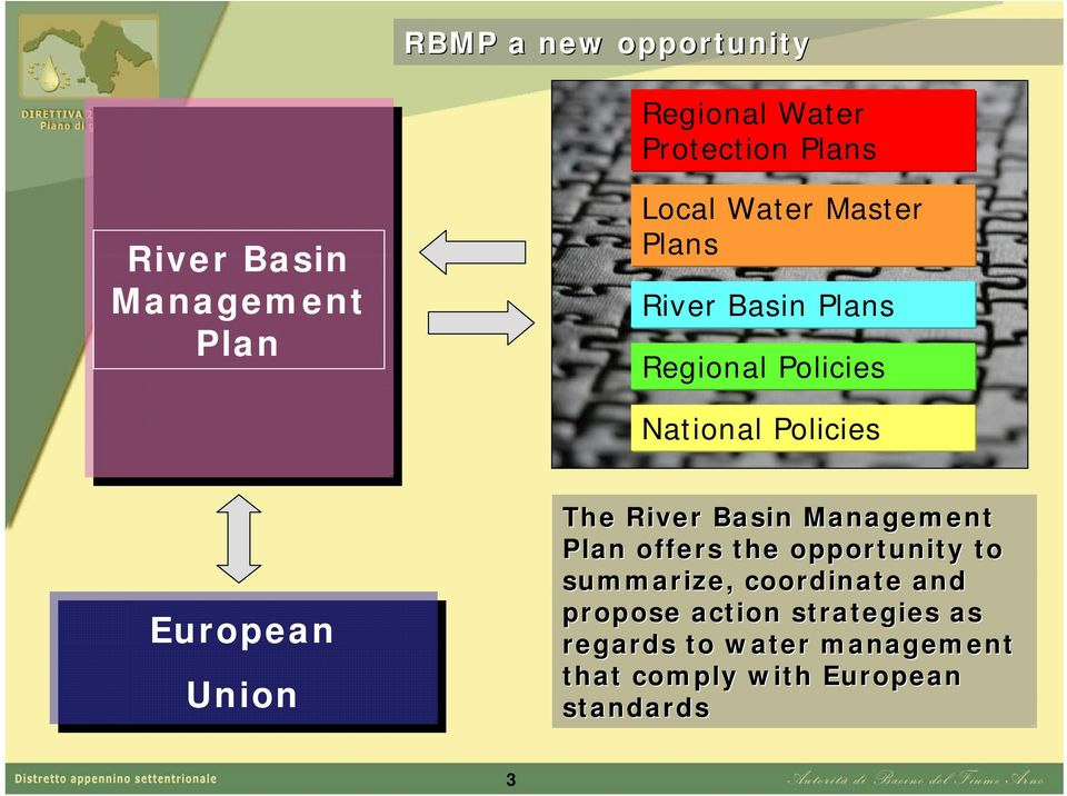 The River Basin Management Plan offers the opportunity to summarize,, coordinate and