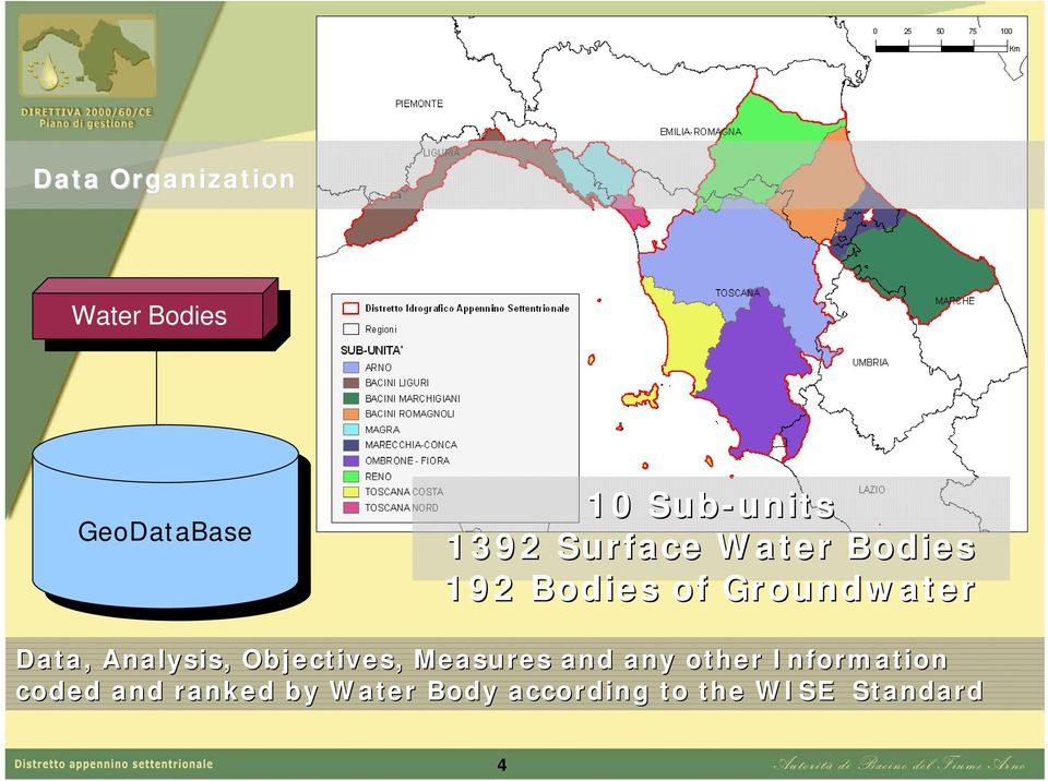 Bodies of Groundwater Data, Analysis, Objectives, Measures and any