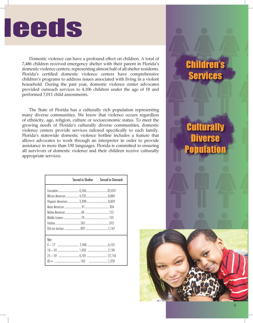 Florida s certified domestic violence centers have comprehensive children s programs to address issues associated with living in a violent household.