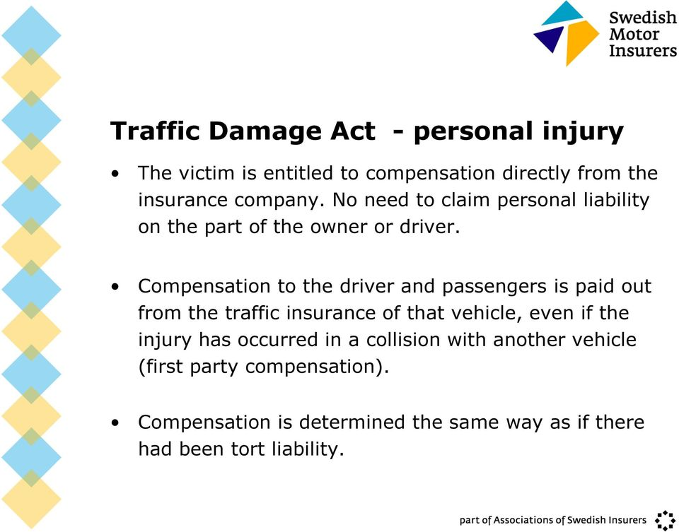 Compensation to the driver and passengers is paid out from the traffic insurance of that vehicle, even if the