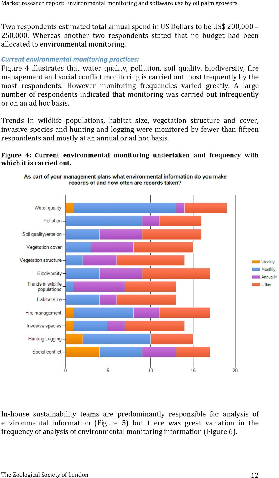 Currentenvironmentalmonitoringpractices: Figure 4 illustrates that water quality, pollution, soil quality, biodiversity, fire managementandsocialconflictmonitoringiscarriedoutmostfrequentlybythe most
