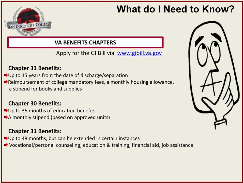monthly housing allowance, a stipend for books and supplies Chapter 30 Benefits: Up to 36 months of education benefits A