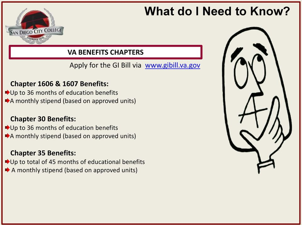 on approved units) Chapter 30 Benefits: Up to 36 months of education benefits A monthly stipend