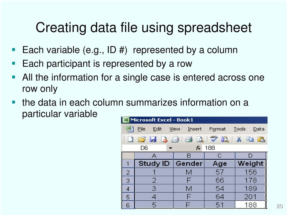 spreadsheet Each variable (e.g.