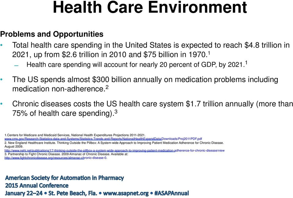 2 Chronic diseases costs the US health care system $1.7 trillion annually (more than 75% of health care spending). 3 1.