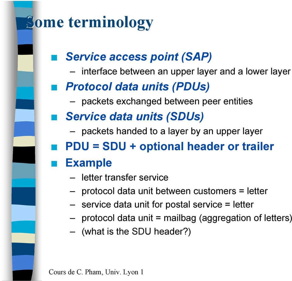 optioal header or trailer Example letter trasfer service protocol data uit betwee customers = letter service data uit