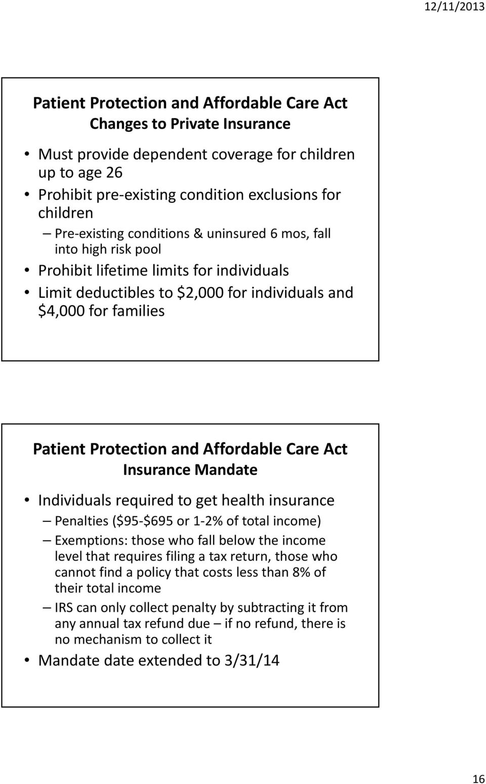 Care Act Insurance Mandate Individuals required to get health insurance Penalties ($95 $695 or 1 2% of total income) Exemptions: those who fall below the income level that requires filing a tax
