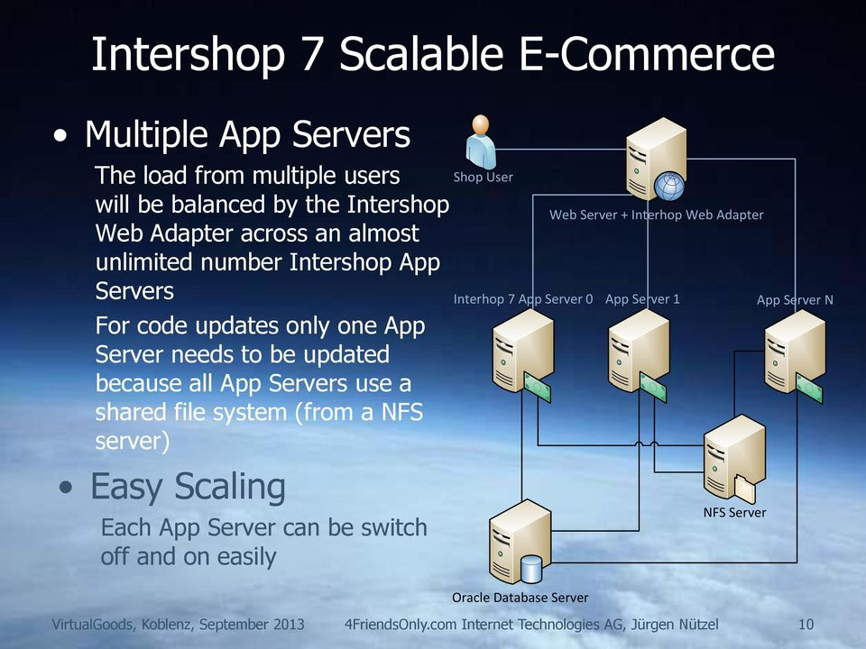 (from a NFS server) Easy Scaling Each App Server can be switch off and on easily Shop User Interhop 7 App Server 0 Oracle Database Server Web Server