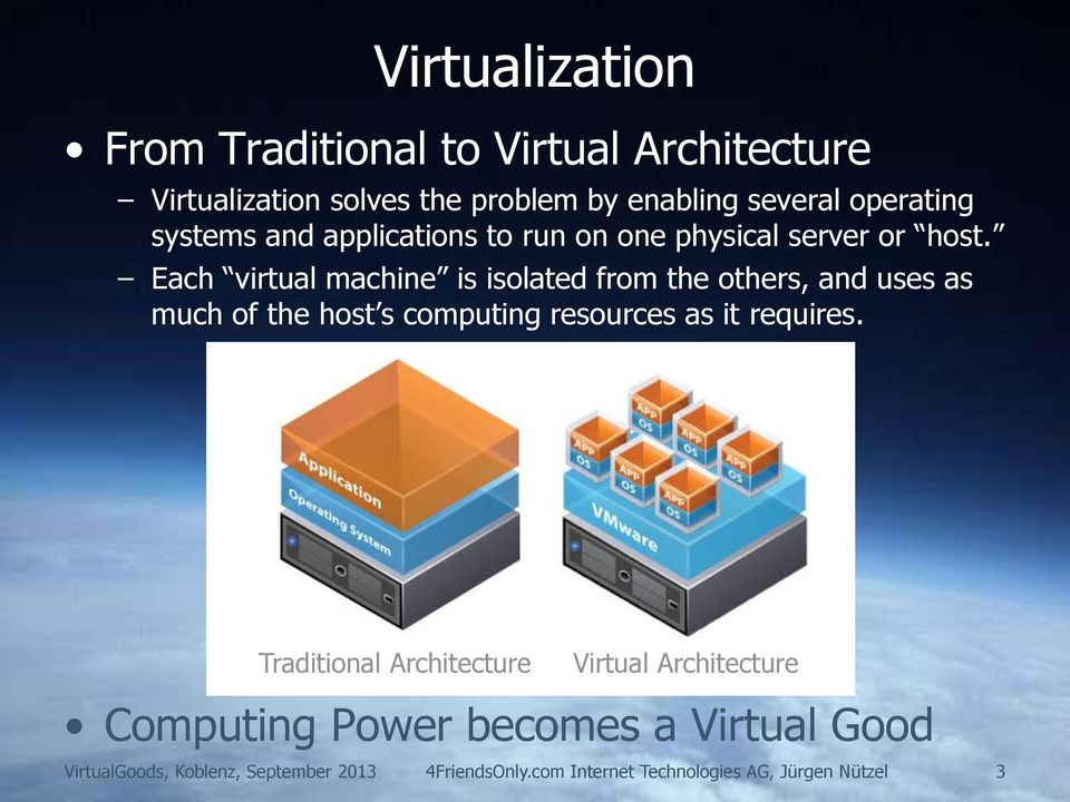 Each virtual machine is isolated from the others, and uses as much of the host s computing resources as it requires.