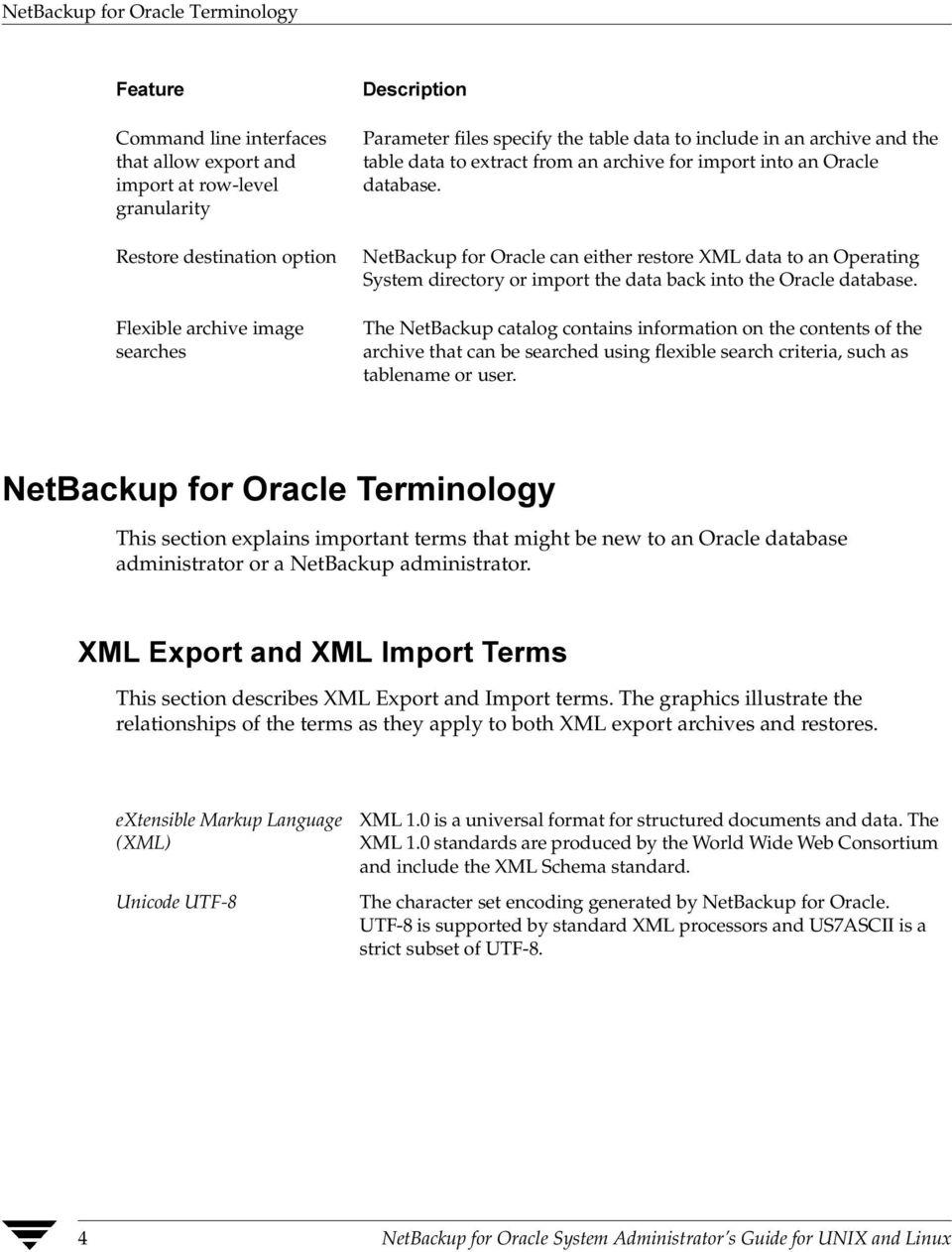 NetBackup for Oracle can either restore XML data to an Operating System directory or import the data back into the Oracle database.