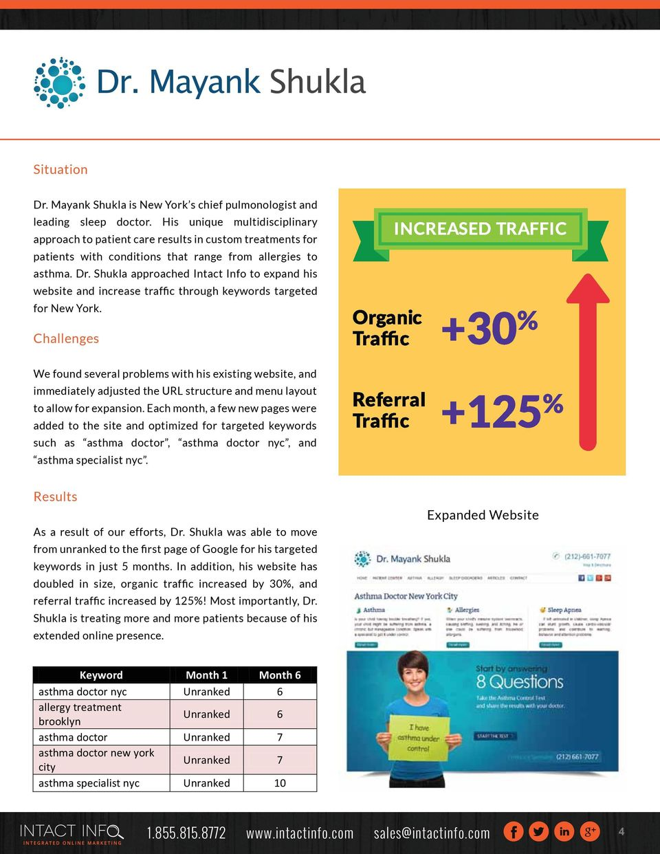 Shukla approached Intact Info to expand his website and increase traffic through keywords targeted for New York.