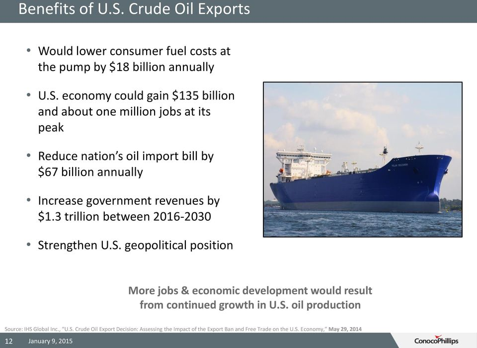 economy could gain $135 billion and about one million jobs at its peak Reduce nation s oil import bill by $67 billion annually Increase