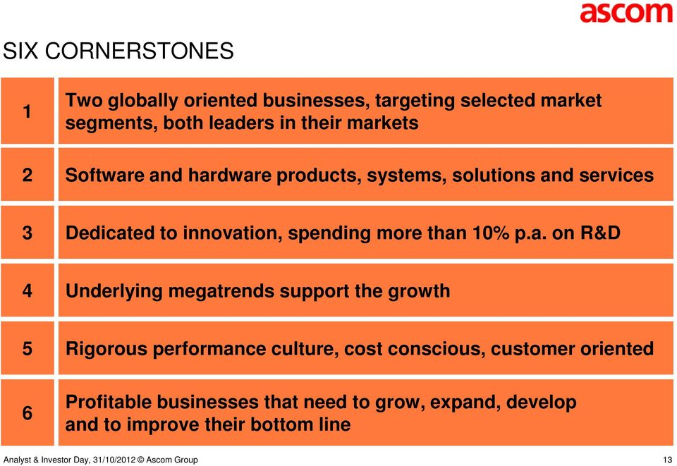 than 10% p.a. on R&D 4 Underlying megatrends support the growth 5 Rigorous performance culture, cost conscious,