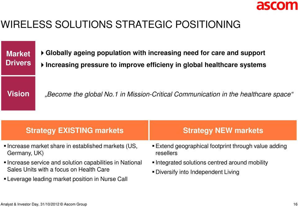1 in Mission-Critical Communication in the healthcare space Strategy EXISTING markets Increase market share in established markets (US, Germany, UK) Increase service and