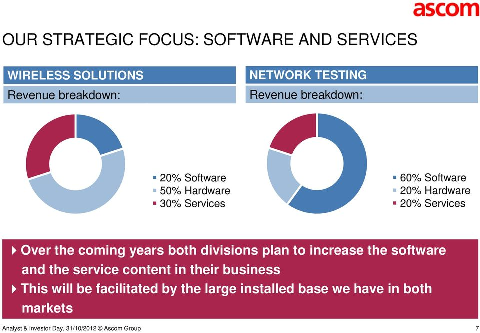 Services Over the coming years both divisions plan to increase the software and the service