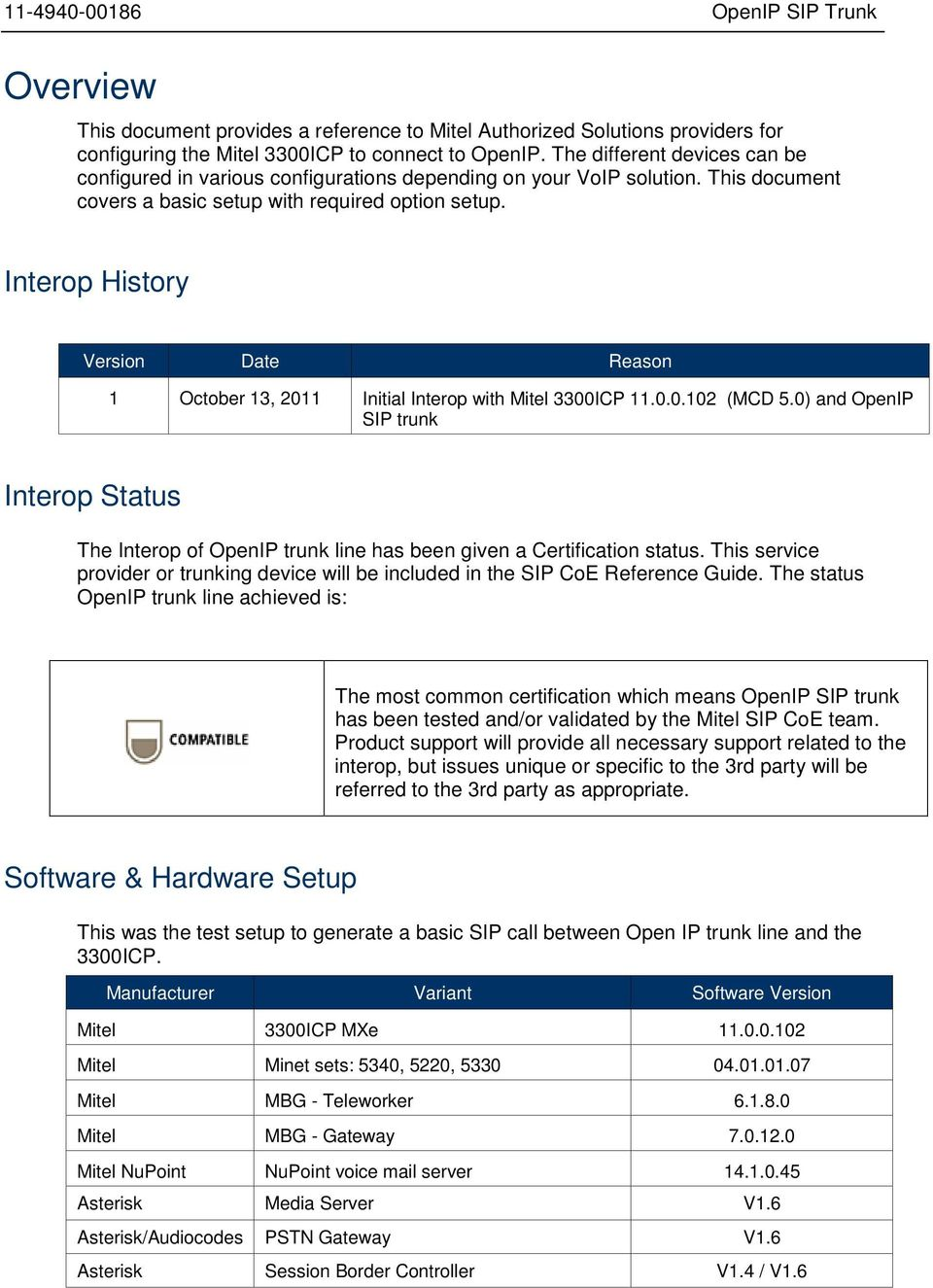 Interop History Version Date Reason 1 October 13, 2011 Initial Interop with Mitel 3300ICP 11.0.0.102 (MCD 5.