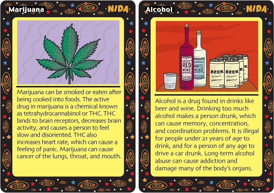 Marijuana can cause cancer of the lungs, throat, and mouth. Alcohol is a drug found in drinks like beer and wine.