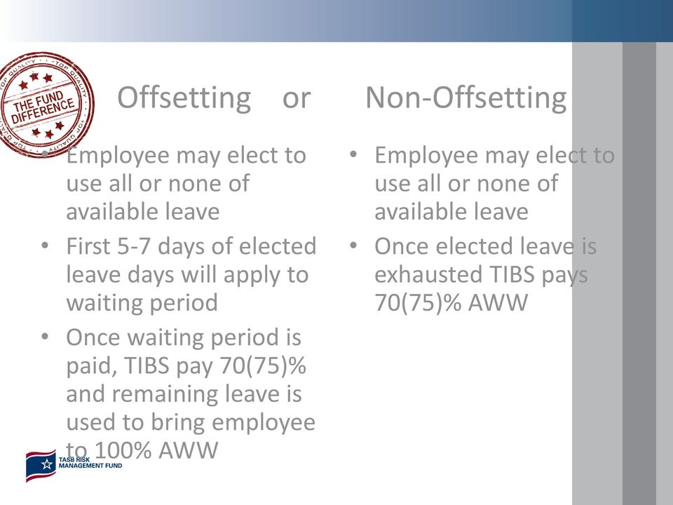 TIBS pay 70(75)% and remaining leave is used to bring employee to 100% AWW Employee may