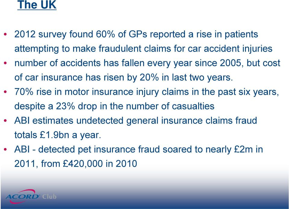 70% rise in motor insurance injury claims in the past six years, despite a 23% drop in the number of casualties ABI estimates