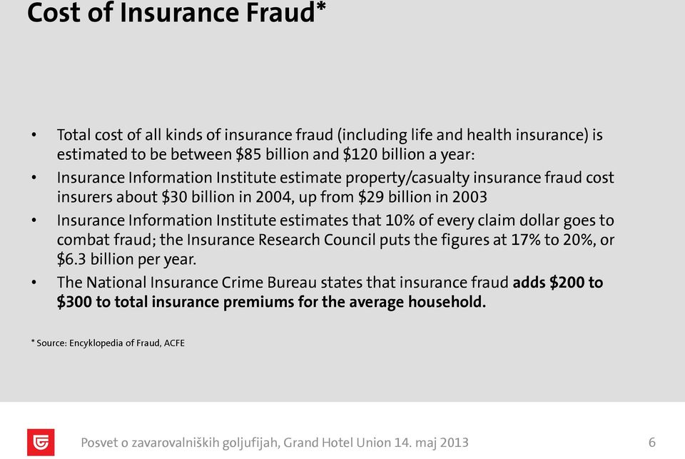 Information Institute estimates that 10% of every claim dollar goes to combat fraud; the Insurance Research Council puts the figures at 17% to 20%, or $6.