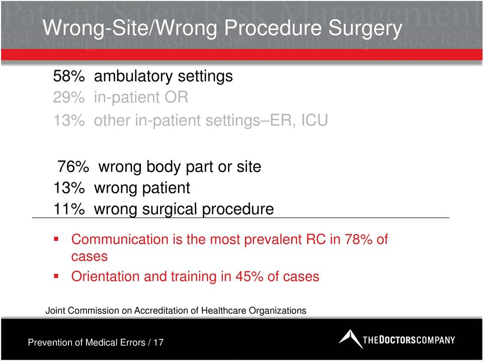 procedure Communication is the most prevalent RC in 78% of cases Orientation and training in