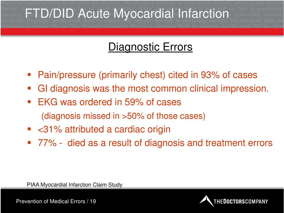 EKG was ordered in 59% of cases (diagnosis missed in >50% of those cases) <31% attributed a cardiac