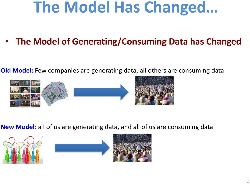 data, all others are consuming data New Model: all of us