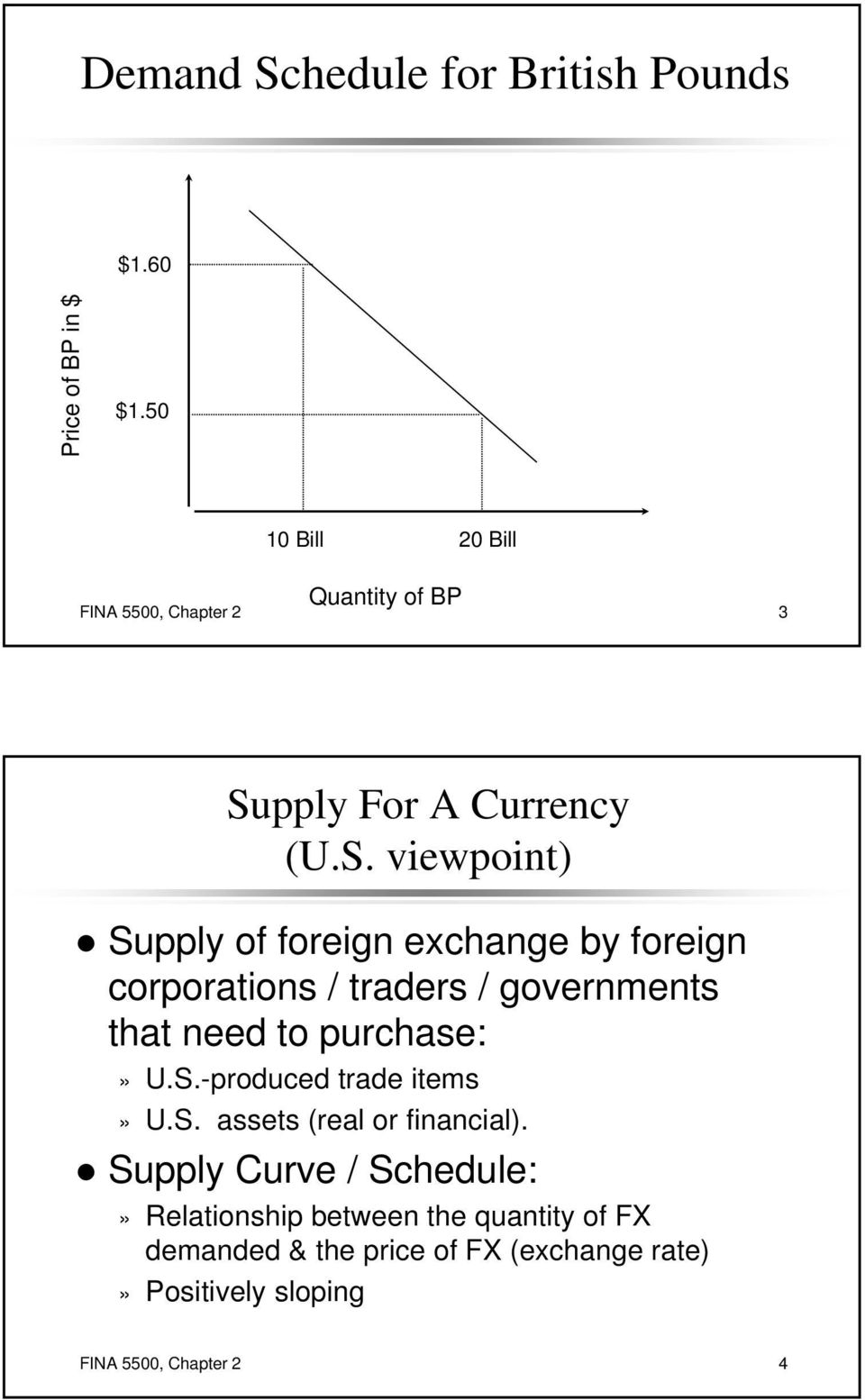 pply For A Currency (U.S.