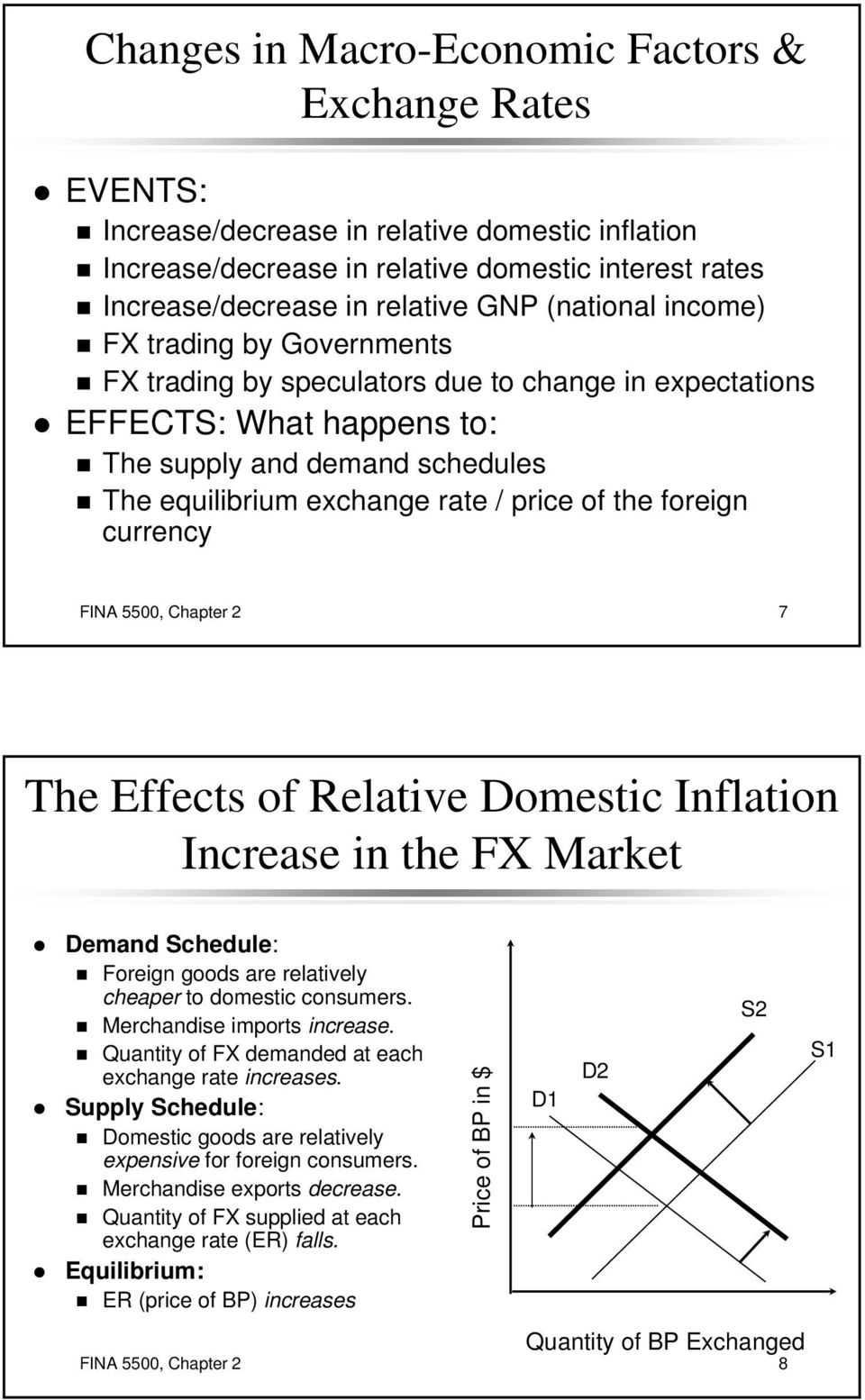 the foreign currency FINA 5500, Chapter 2 7 The Effects of Relative Domestic Inflation Increase in the FX Market Demand Schedule: Foreign goods are relatively cheaper to domestic consumers.