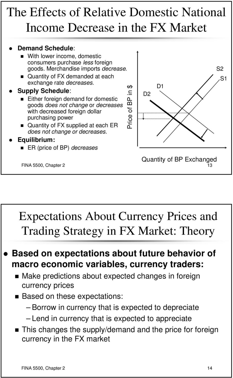 Supply Schedule: Either foreign demand for domestic goods does not change or decreases with decreased foreign dollar purchasing power Quantity of FX supplied at each ER does not change or decreases.