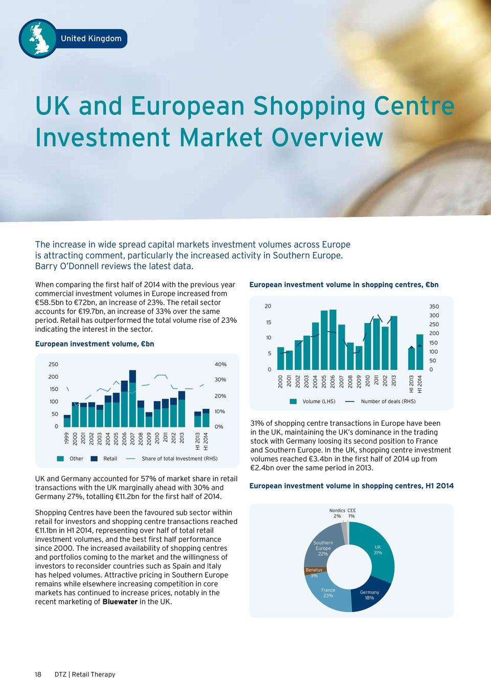 5bn to 72bn, an increase of 23%. The retail sector accounts for 19.7bn, an increase of 33% over the same period.